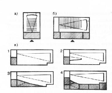 композиционные схемы
