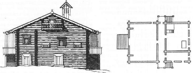 Линейные стороны здания понятия и определения