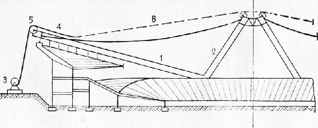 Схема монтажа полотнищ