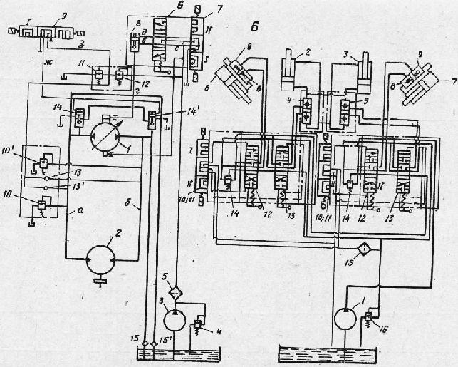 Гидравлическая схема комбайна