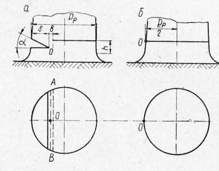 Схема спиливания дерева: а - с
