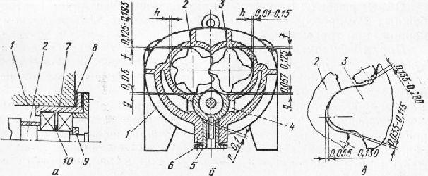 Схема регулировки и измерения