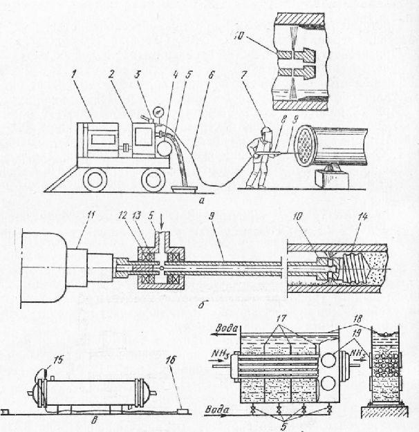 Выбор трубок в теплообменник Полусварной теплообменник-конденсатор Alfa Laval M10-REF Пушкин