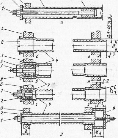 Выбор трубок в теплообменнике Пластинчатый теплообменник Sondex S86 Нижний Тагил