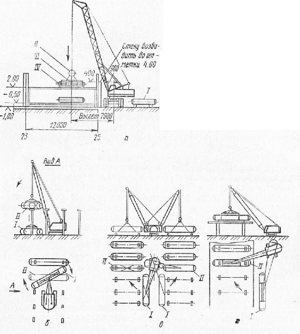 конденсаторов и ресиверов