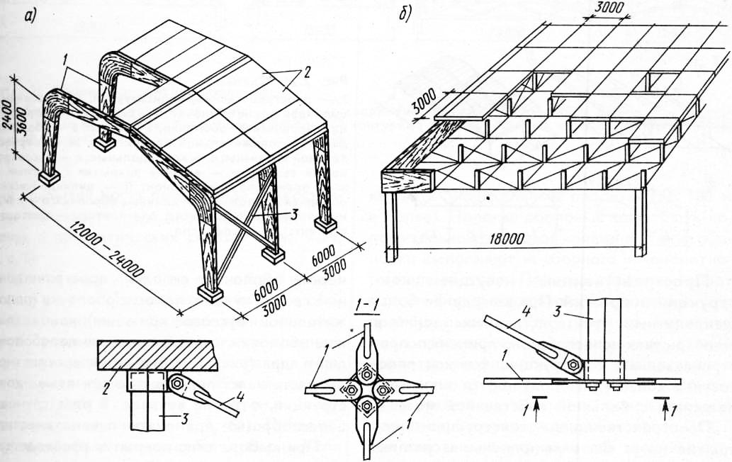 Схемы конструкции ферм