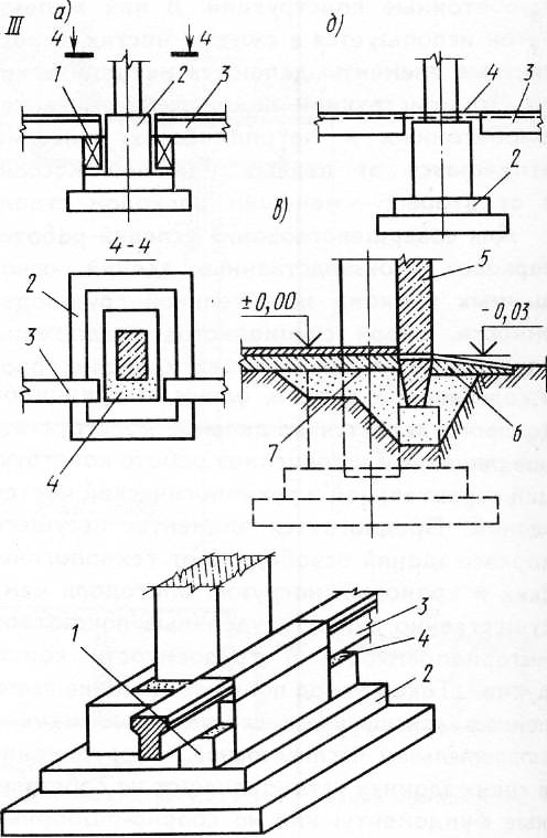 Монолитные железобетонные колонны 400х400 плита жби облегченная