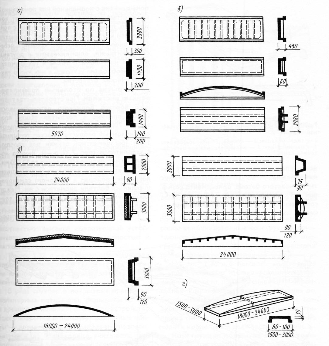 Железобетонные несущие конструкции покрытия железобетонные изделия каталоги