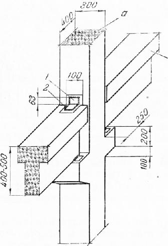Сборные железобетонные колонны высота жби изделия для домов