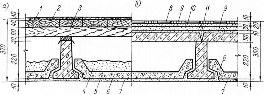 Длины железобетонных балок перекрытий жби опоры тверь