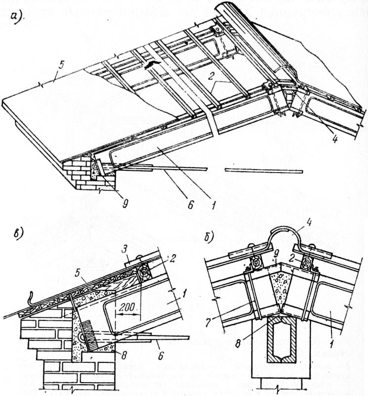 Конструкция железобетонной крыши железобетонная стена температура
