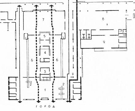 Типовая схема аэровокзала