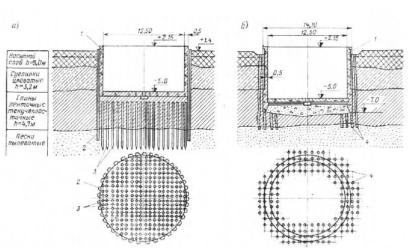 Схема строительства опускного